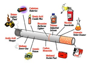 cig toxins